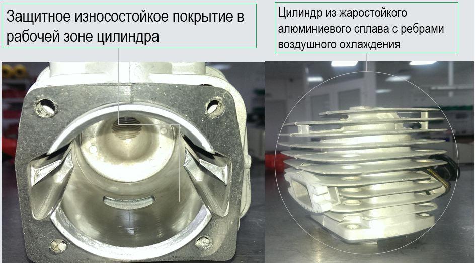 Бензиновый-двигатель-цилиндр-ремонт-бензопил-Al-ko-Husqvarna-Hyundai-Makita-McCulloch-Oleo-Mac-Partner-Solo-Stiga-Stihl-Протон