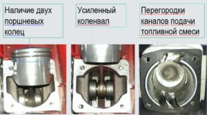 Коленвал-поршневые-кольца-ремонт-бензопилы-Al-ko-Husqvarna-Hyundai-Makita-McCulloch-Oleo-Mac-Partner-Solo-Stihl-Протон
